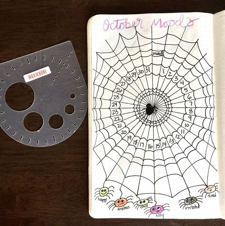 Spiderweb Mood Tracker by MoxieDori