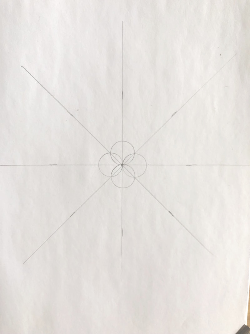 Middle design of the Mandala