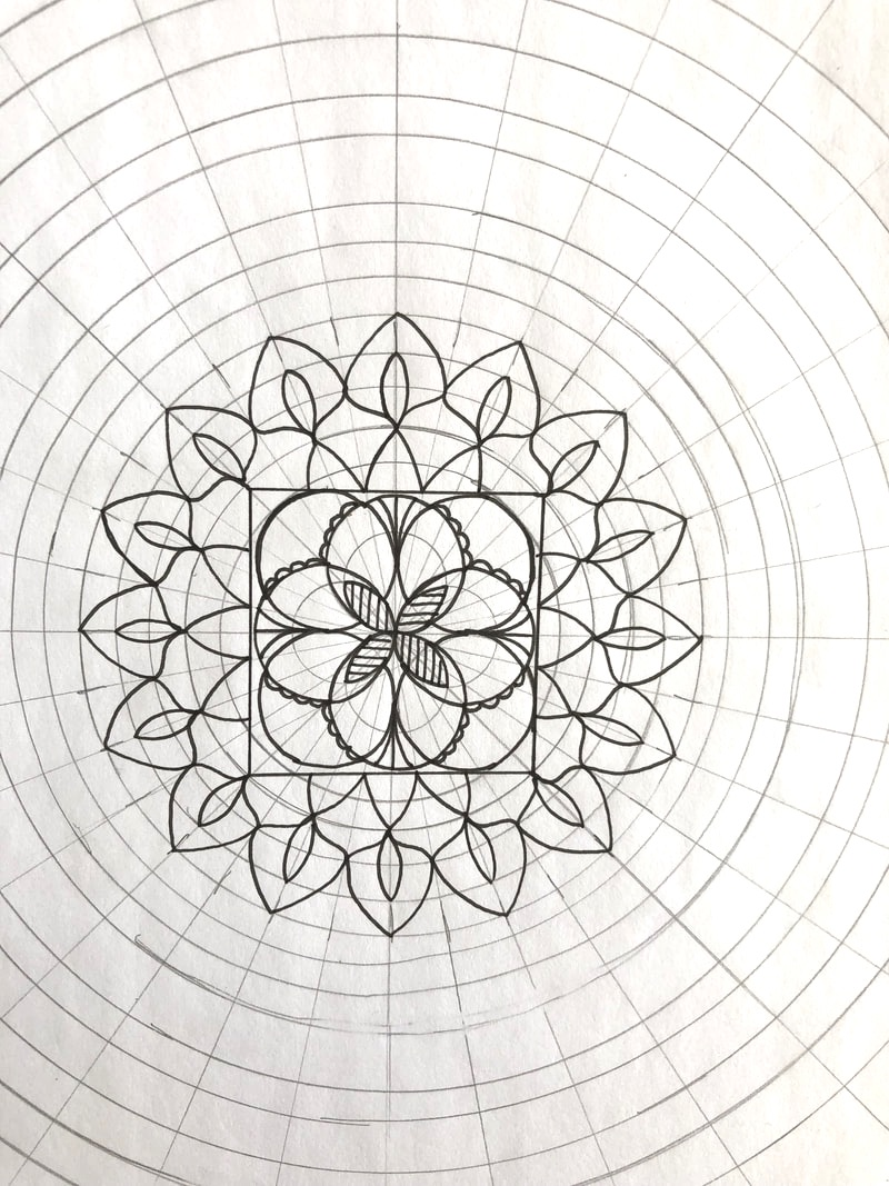 Penning in the Mandala Elements
